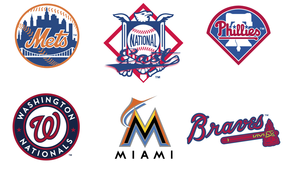 Strictly Sports :: 2015 National League East Predictions