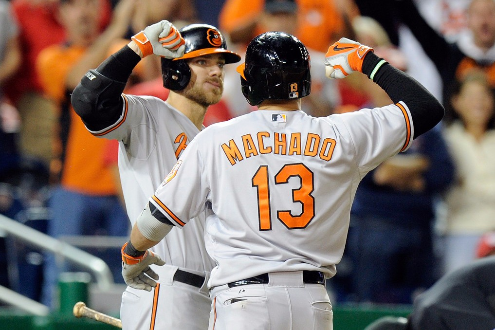 Is the Orioles Window Really Closing After This Season?