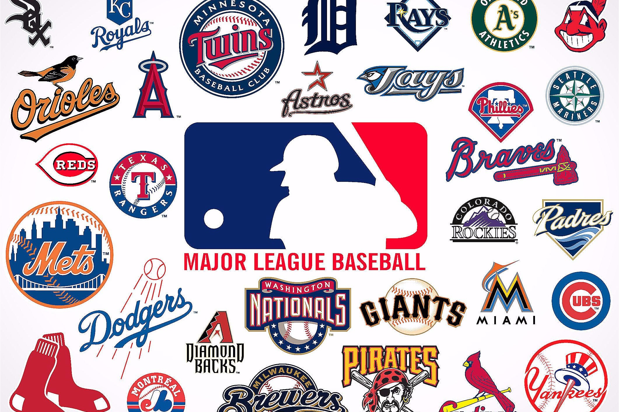 Which Clubs are the Top 5 in the American League at the Moment?