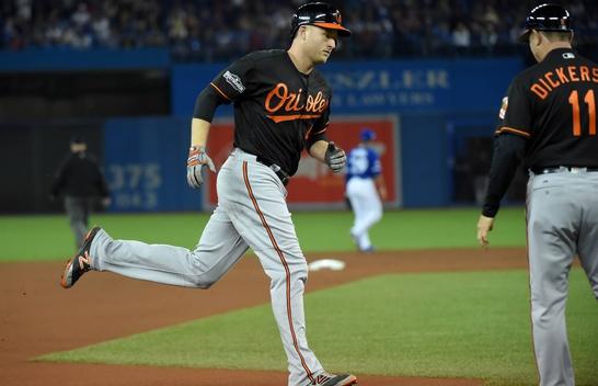 Baltimore Orioles Preview