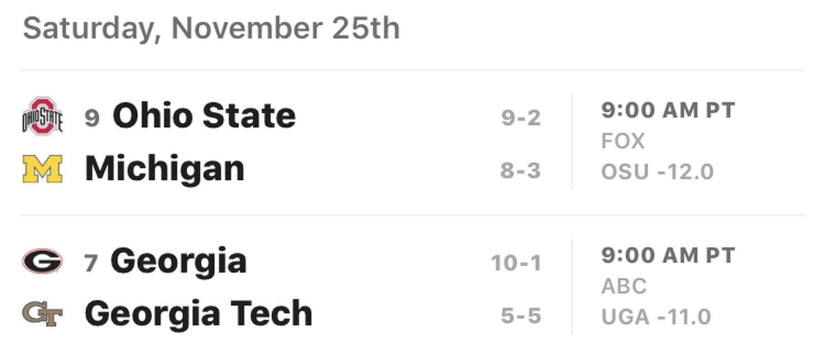College Football Week 13 Picks