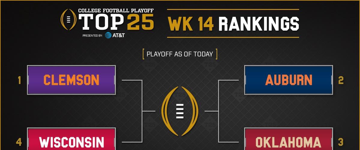 New College Football Playoff Rankings