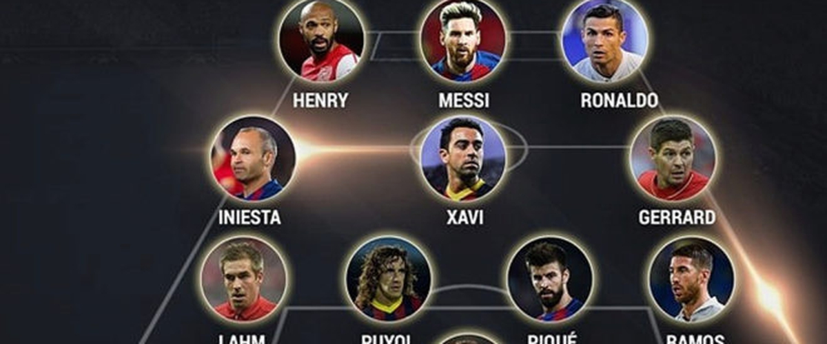 Six FC Barcelona Stars in UEFA's team of the century