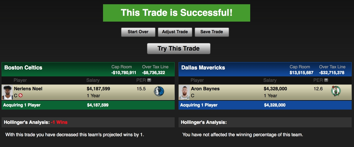 Potential Maverick Trade Partners: Boston Celtics
