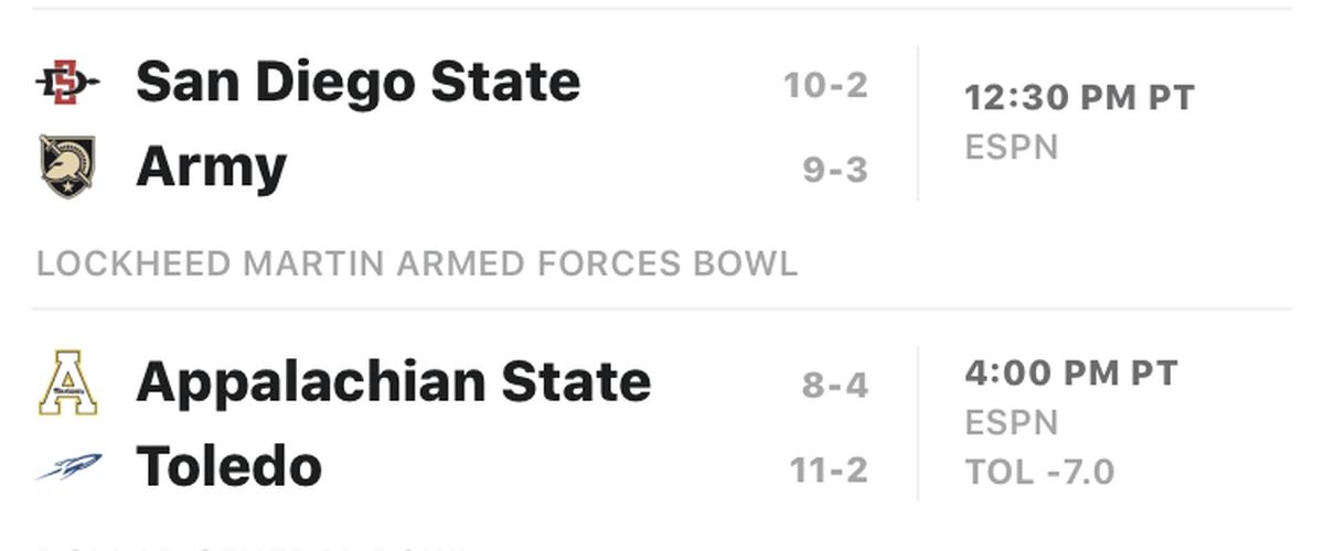 College Football Bowl Picks