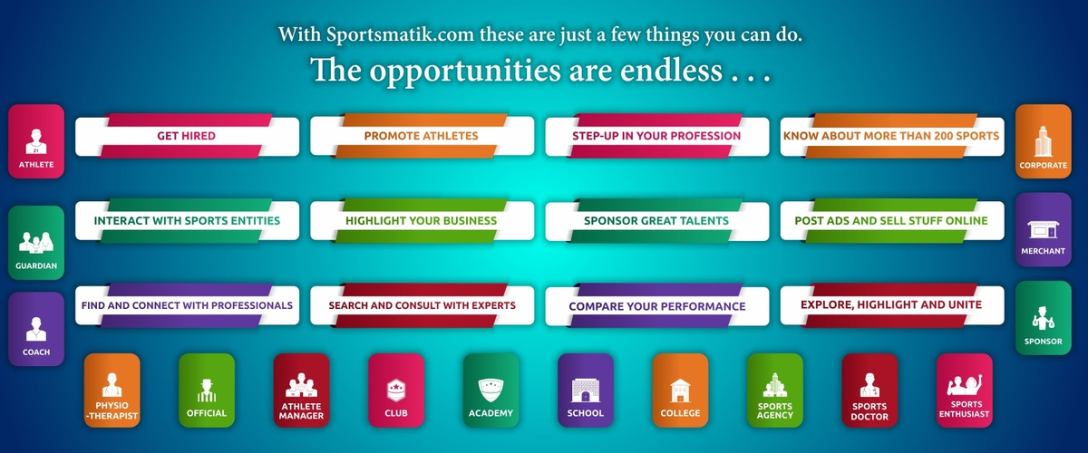 Sportsmatik - World's first platform for all major sports