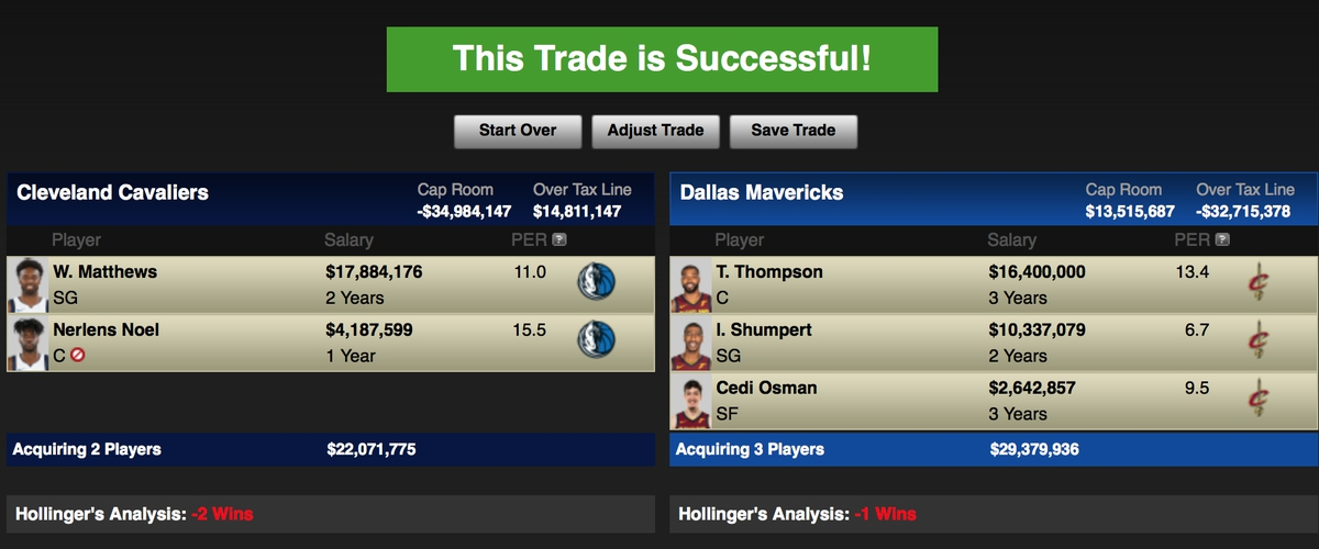 Potential Maverick Trade Partners: Cleveland Cavaliers