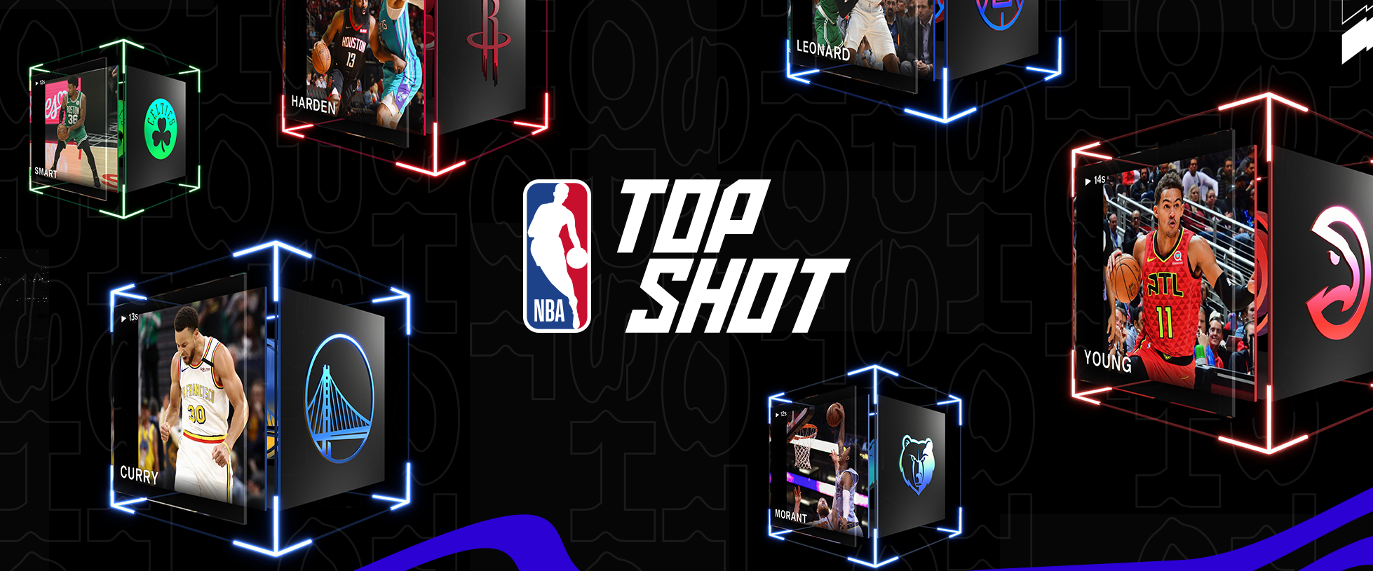 How I made +3500% in Profit Using NBA Top Shot
