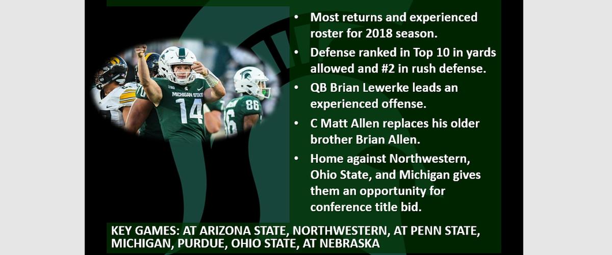 Big Ten Underrated Teams