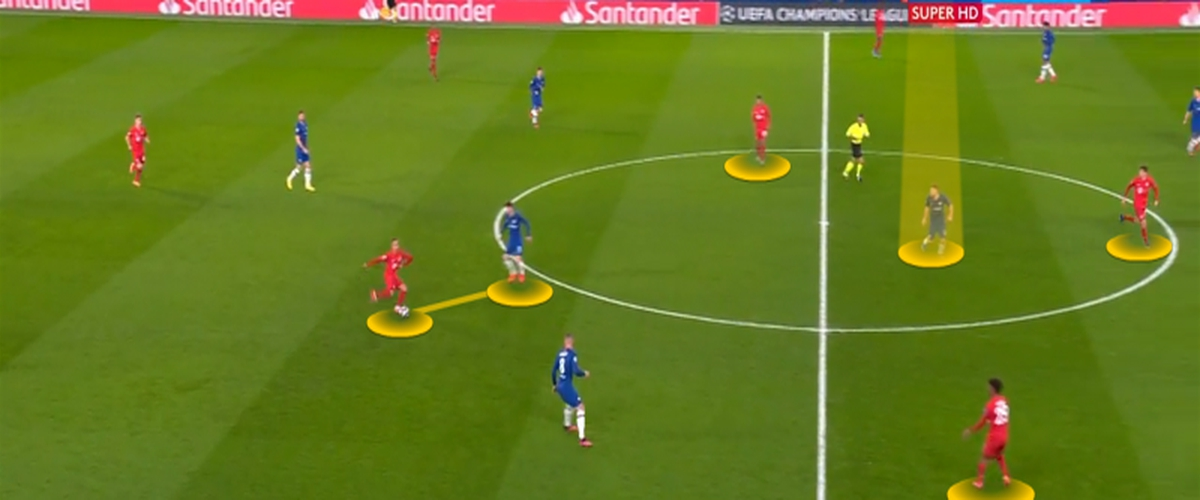 Lampard's tactics are failure. Bayern used all of Chelsea's flaws