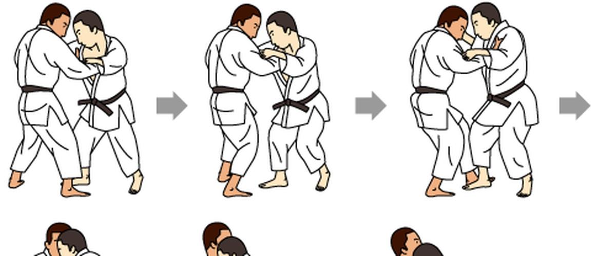 Developing Skill at Judo Throws